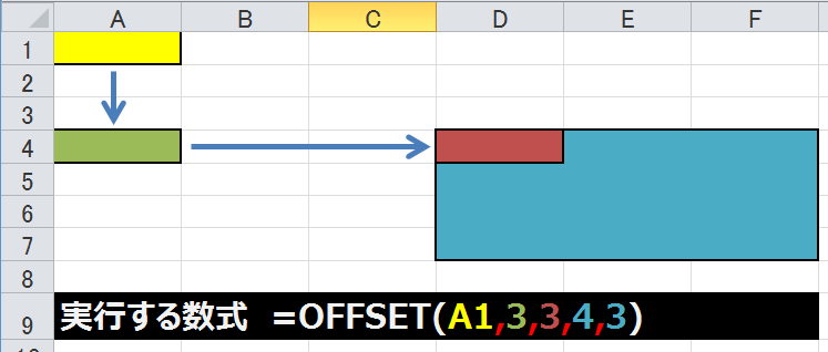Excel OFFSET関数 基本